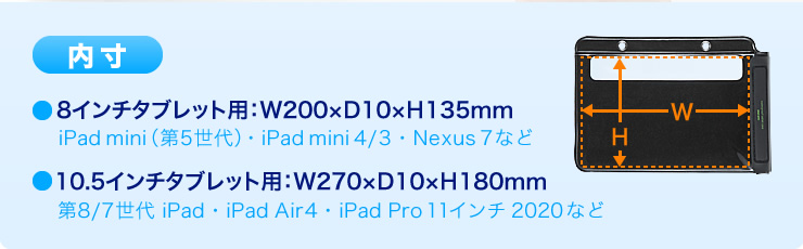 iPad mini Retina・Nexus 7 iPad Air・Nexus 10