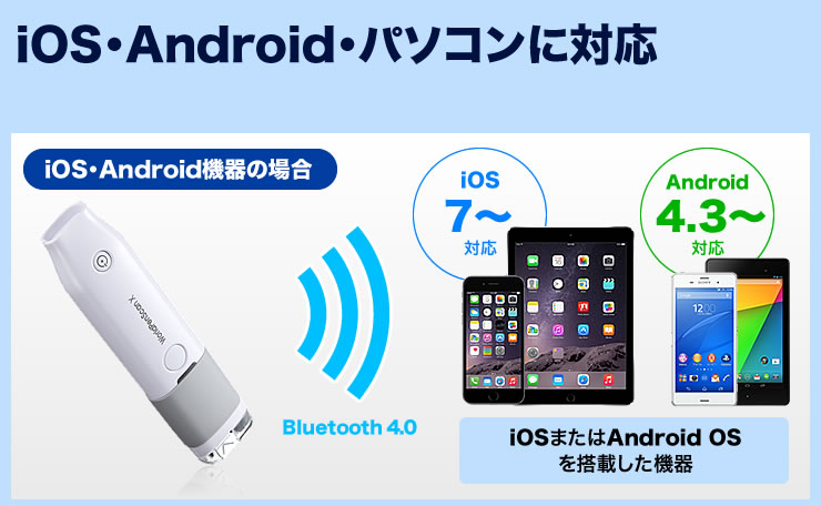 iOS・Android・パソコンに対応